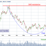 SLW-cup with handle 10-2012