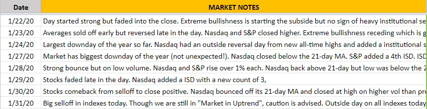 Daily Market Commentary