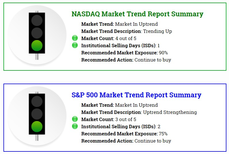 Market Trend Advisory Trend Summaries